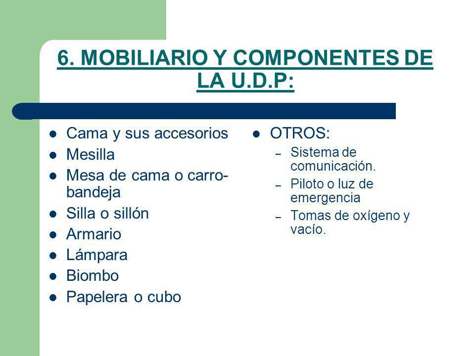 6. MOBILIARIO Y COMPONENTES DE LA U.D.P: Cama y sus accesorios Mesilla Mesa de cama o carro- bandeja Silla o sillón Armario Lámpara Biombo Papelera o