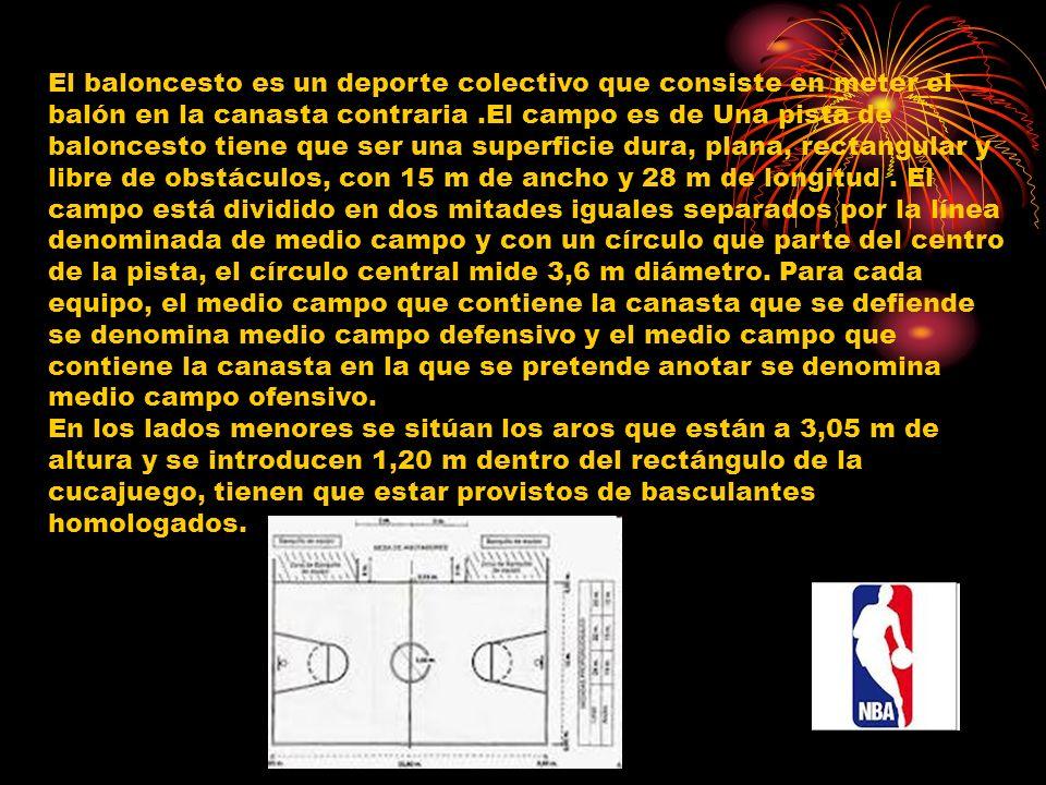 El baloncesto es un deporte colectivo que consiste en meter el balón en la canasta contraria.El campo es de Una pista de baloncesto tiene que ser una