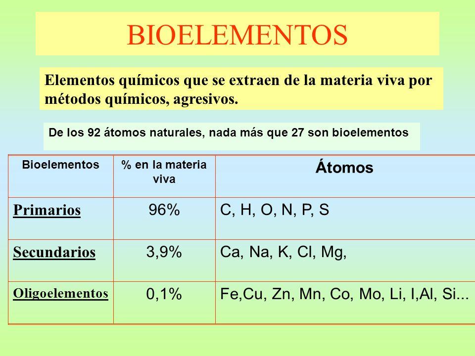 De los 92 átomos naturales, nada más que 27 son bioelementos BIOELEMENTOS Elementos químicos que se extraen de la materia viva por métodos químicos, a