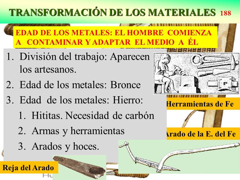 TRANSFORMACIÓN DE LOS MATERIALES TRANSFORMACIÓN DE LOS MATERIALES 188 Artesanos en la fabricación de tejidos: E. Antigua Arado de la E. del Fe Herrami