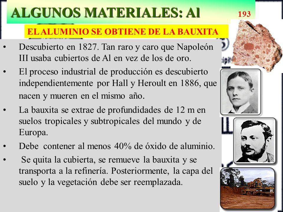 Proceso de fabricación de la Alúmina a partir de Bauxita ALGUNOS MATERIALES: Al ALGUNOS MATERIALES: Al 193 Descubierto en 1827. Tan raro y caro que Na