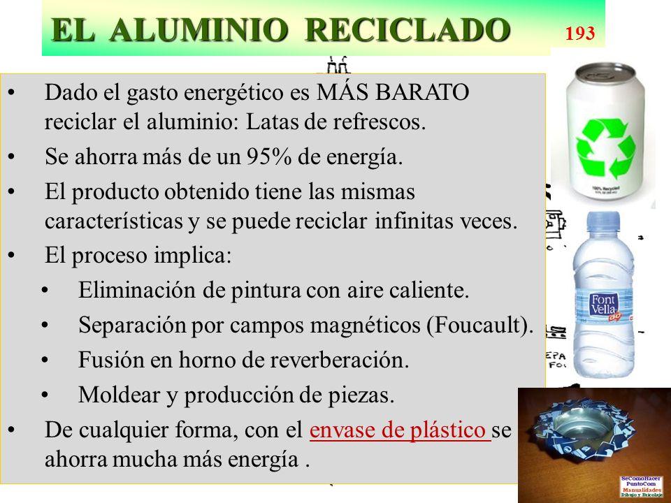 Fases del reciclado de las latas de refresco de aluminio EL ALUMINIO RECICLADO EL ALUMINIO RECICLADO 193 Dado el gasto energético es MÁS BARATO recicl