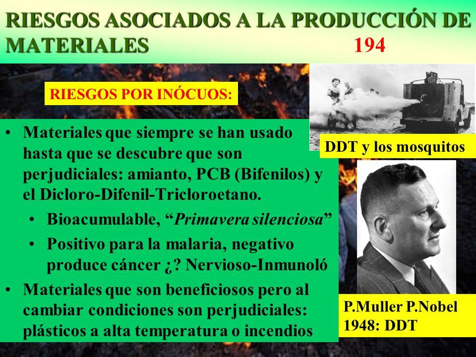 RIESGOS ASOCIADOS A LA PRODUCCIÓN DE MATERIALES RIESGOS ASOCIADOS A LA PRODUCCIÓN DE MATERIALES 194 Producción de dioxinas por incineración de plástic