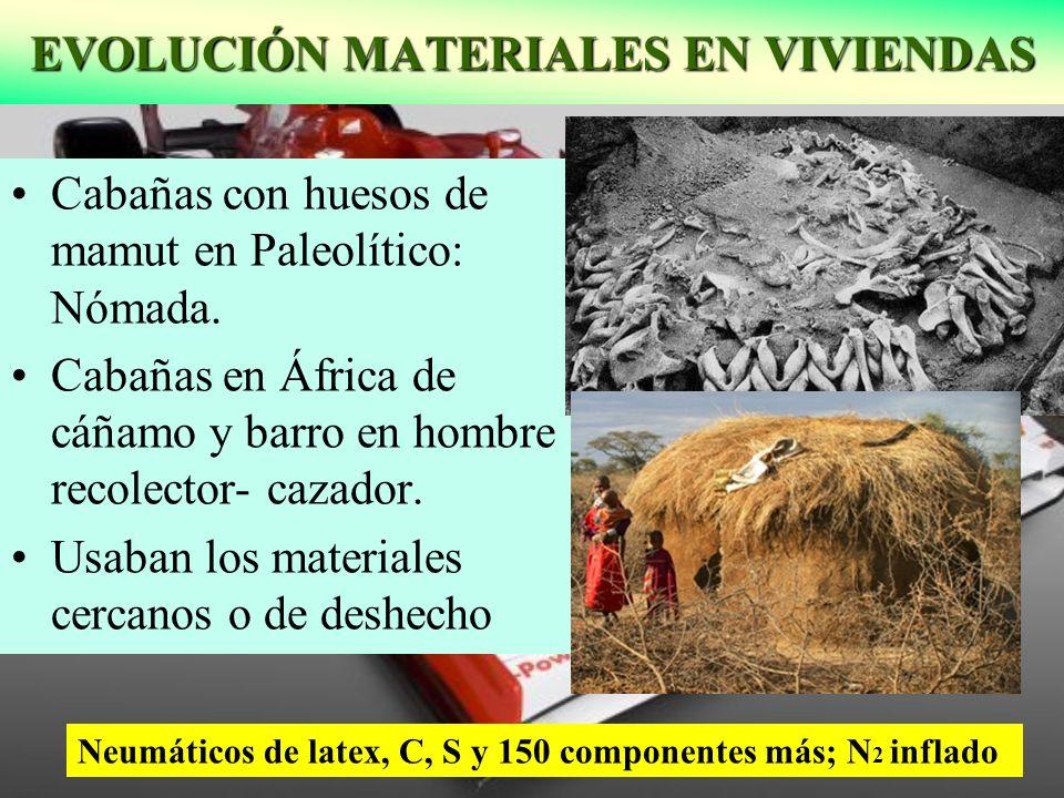 Cabañas con huesos de mamut en Paleolítico: Nómada. Cabañas en África de cáñamo y barro en hombre recolector- cazador. Usaban los materiales cercanos