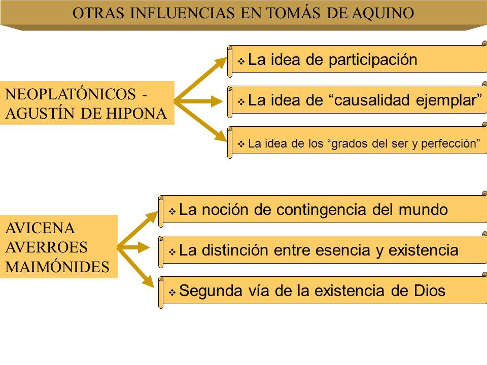 OTRAS INFLUENCIAS EN TOMÁS DE AQUINO NEOPLATÓNICOS - AGUSTÍN DE HIPONA La idea de participación La idea de causalidad ejemplar La idea de los grados d
