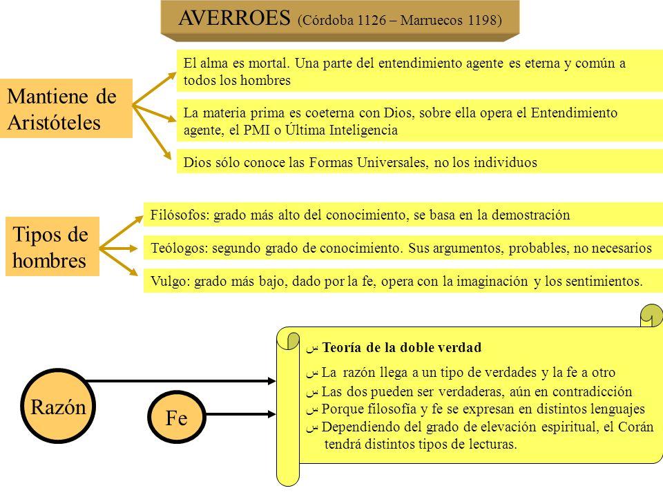 AVERROES (Córdoba 1126 – Marruecos 1198) Mantiene de Aristóteles El alma es mortal. Una parte del entendimiento agente es eterna y común a todos los h