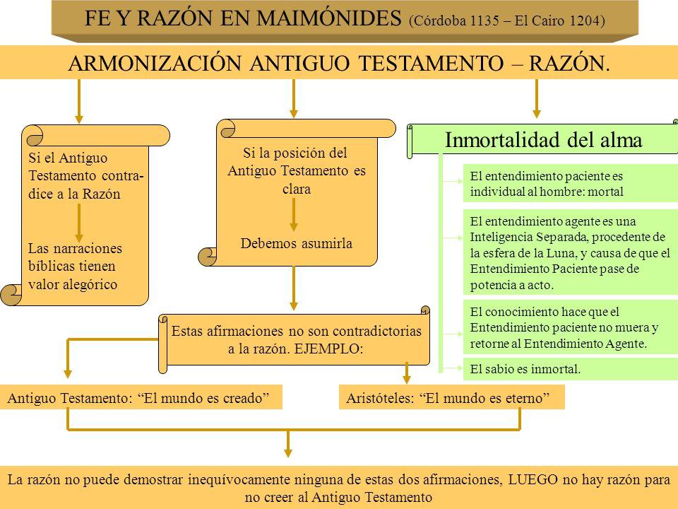 FE Y RAZÓN EN MAIMÓNIDES (Córdoba 1135 – El Cairo 1204) ARMONIZACIÓN ANTIGUO TESTAMENTO – RAZÓN. Si el Antiguo Testamento contra- dice a la Razón Las