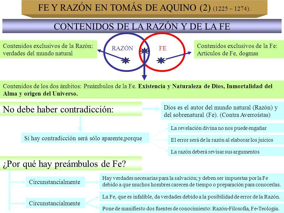FE Y RAZÓN EN TOMÁS DE AQUINO (3) (1225 – 1274).