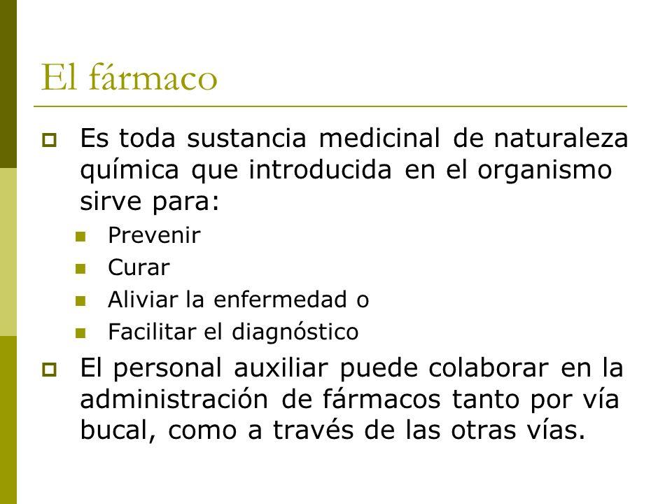 El fármaco Es toda sustancia medicinal de naturaleza química que introducida en el organismo sirve para: Prevenir Curar Aliviar la enfermedad o Facili