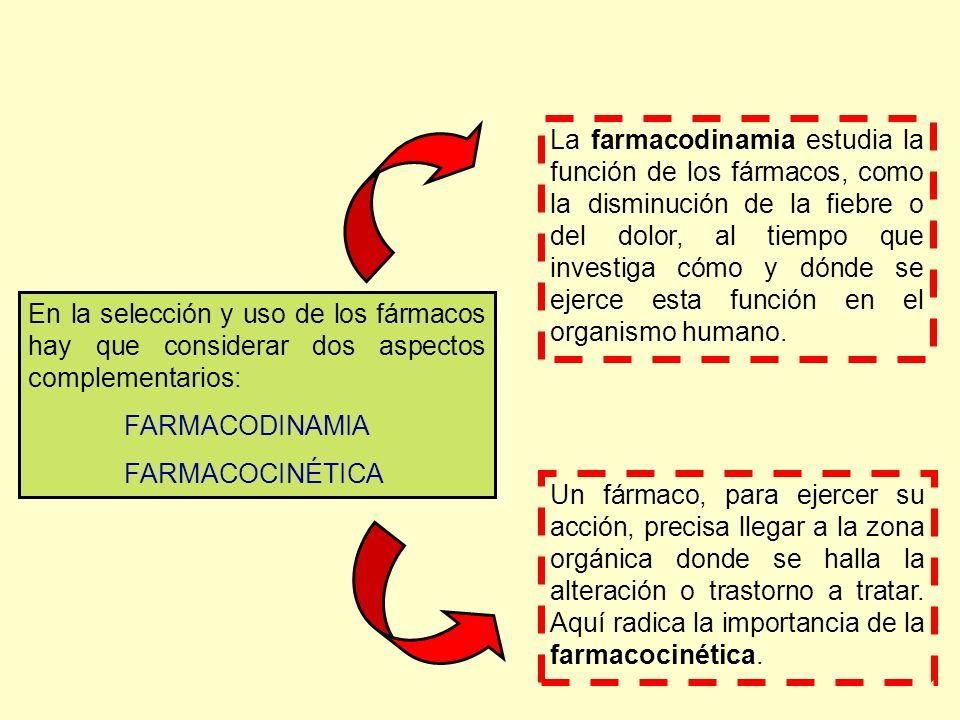 Un fármaco, para ejercer su acción, precisa llegar a la zona orgánica donde se halla la alteración o trastorno a tratar. Aquí radica la importancia de
