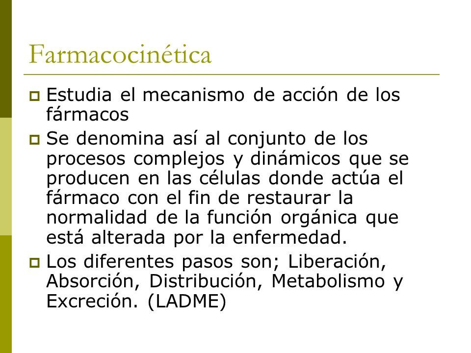Farmacocinética Estudia el mecanismo de acción de los fármacos Se denomina así al conjunto de los procesos complejos y dinámicos que se producen en la