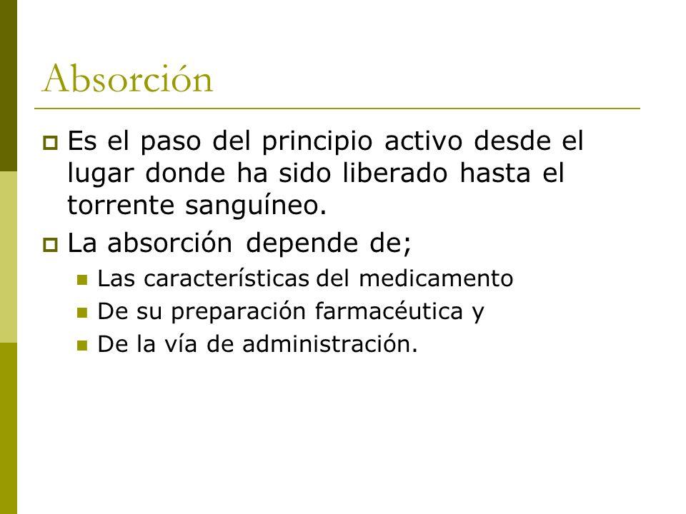 Absorción Es el paso del principio activo desde el lugar donde ha sido liberado hasta el torrente sanguíneo. La absorción depende de; Las característi