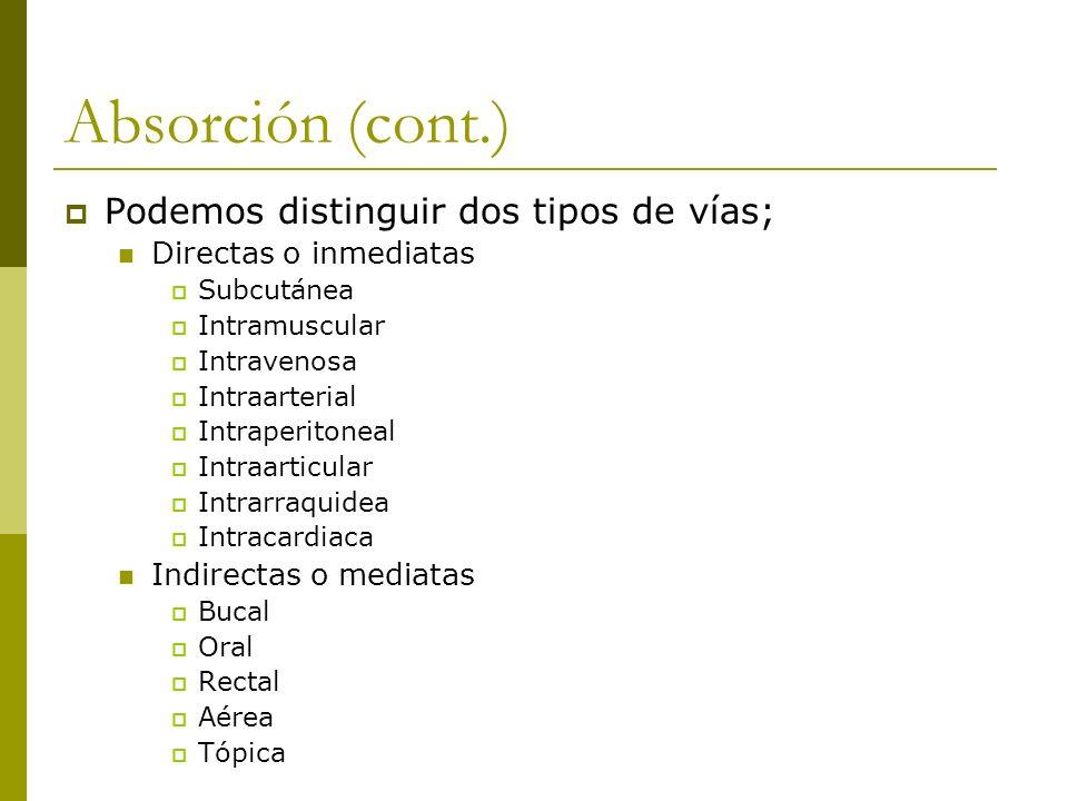 Absorción (cont.) Podemos distinguir dos tipos de vías; Directas o inmediatas Subcutánea Intramuscular Intravenosa Intraarterial Intraperitoneal Intra
