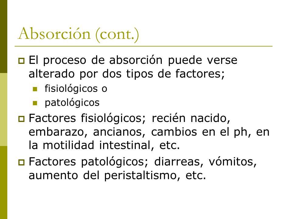 Absorción (cont.) El proceso de absorción puede verse alterado por dos tipos de factores; fisiológicos o patológicos Factores fisiológicos; recién nac