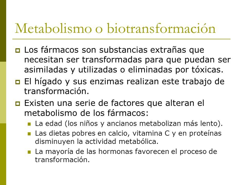 Metabolismo o biotransformación Los fármacos son substancias extrañas que necesitan ser transformadas para que puedan ser asimiladas y utilizadas o el