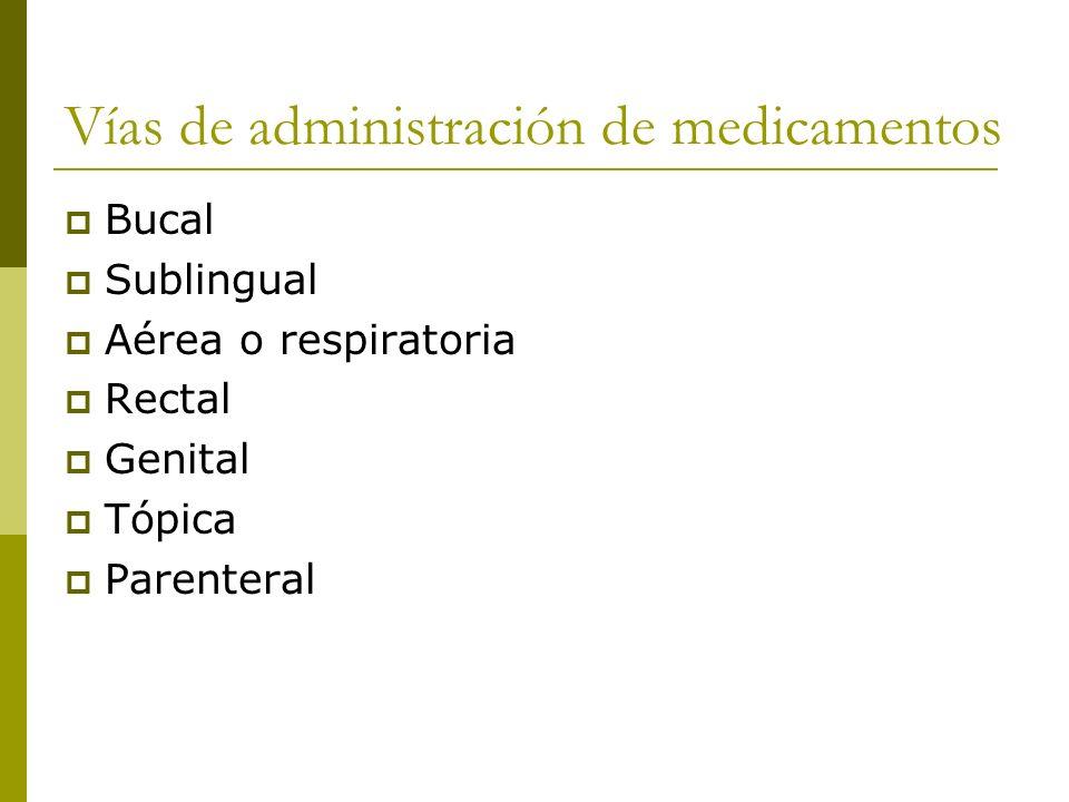 Vías de administración de medicamentos Bucal Sublingual Aérea o respiratoria Rectal Genital Tópica Parenteral