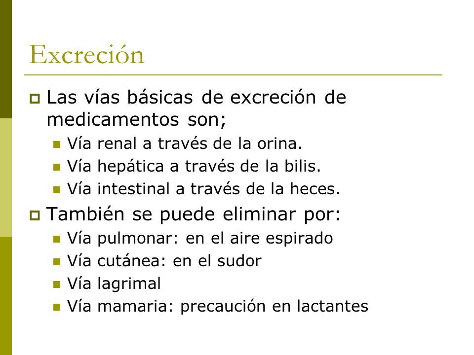 Excreción Las vías básicas de excreción de medicamentos son; Vía renal a través de la orina. Vía hepática a través de la bilis. Vía intestinal a travé