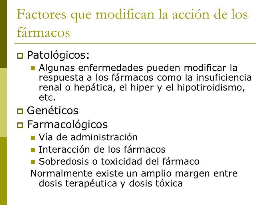 Factores que modifican la acción de los fármacos Patológicos: Algunas enfermedades pueden modificar la respuesta a los fármacos como la insuficiencia