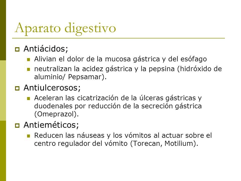 Aparato digestivo Antiácidos; Alivian el dolor de la mucosa gástrica y del esófago neutralizan la acidez gástrica y la pepsina (hidróxido de aluminio/