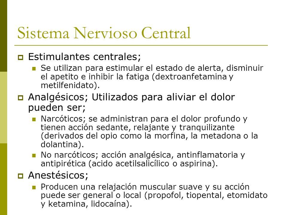 Sistema Nervioso Central Estimulantes centrales; Se utilizan para estimular el estado de alerta, disminuir el apetito e inhibir la fatiga (dextroanfet