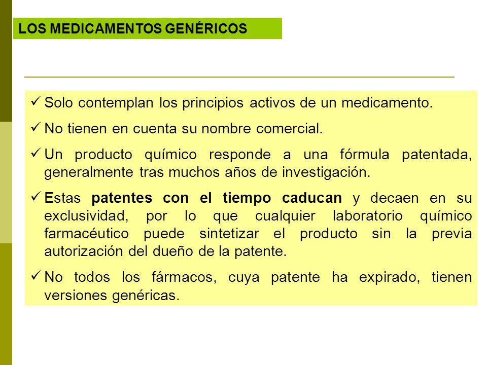 LOS MEDICAMENTOS GENÉRICOS Solo contemplan los principios activos de un medicamento. No tienen en cuenta su nombre comercial. Un producto químico resp