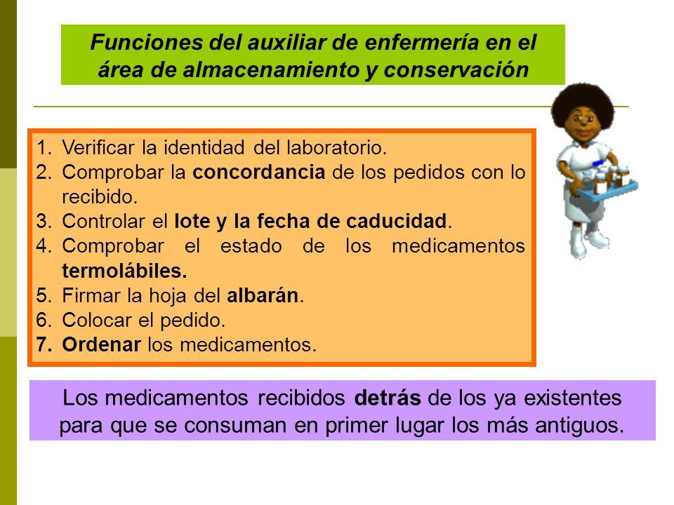 Funciones del auxiliar de enfermería en el área de almacenamiento y conservación 1.Verificar la identidad del laboratorio. 2.Comprobar la concordancia
