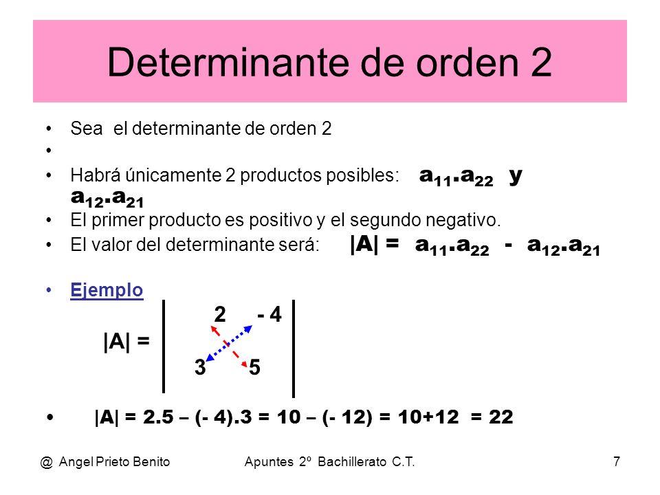 @ Angel Prieto BenitoApuntes 2º Bachillerato C.T.7 Sea el determinante de orden 2 Habrá únicamente 2 productos posibles: a 11.a 22 y a 12.a 21 El prim
