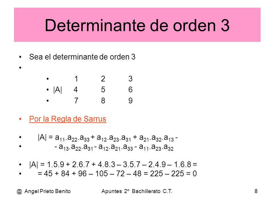 @ Angel Prieto BenitoApuntes 2º Bachillerato C.T.8 Sea el determinante de orden 3 123 |A|456 789 Por la Regla de Sarrus |A| = a 11.a 22.a 33 + a 12.a