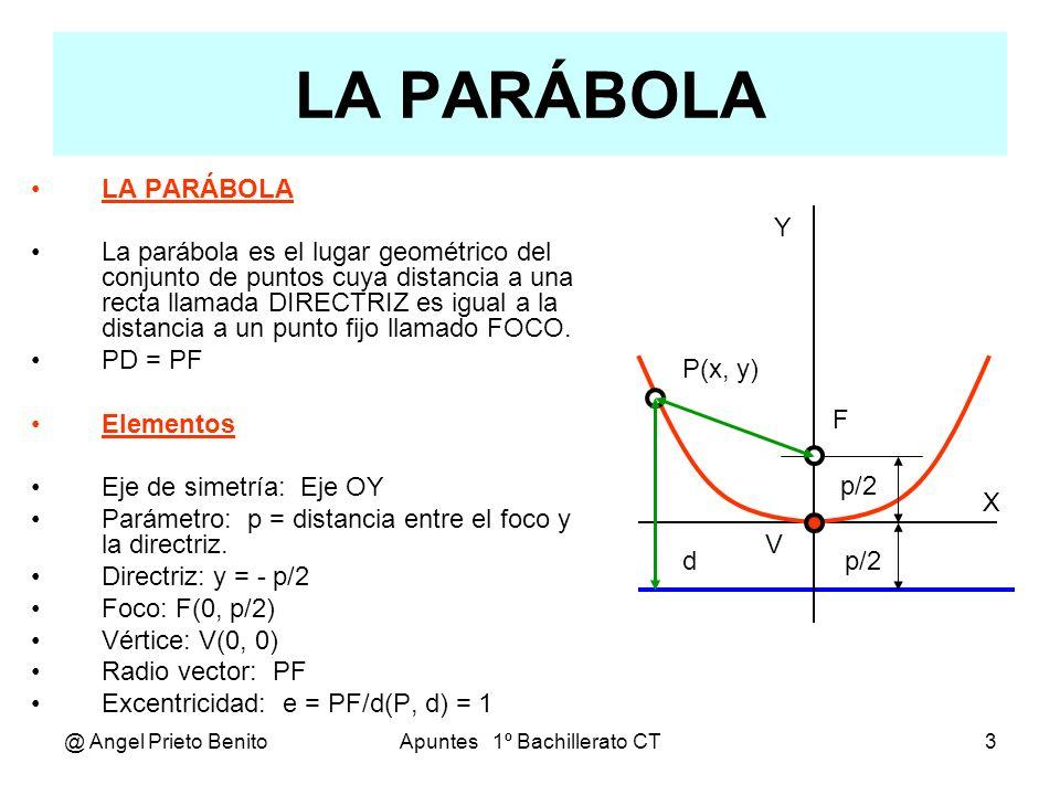 @ Angel Prieto BenitoApuntes 1º Bachillerato CT3 LA PARÁBOLA LA PARÁBOLA La parábola es el lugar geométrico del conjunto de puntos cuya distancia a un