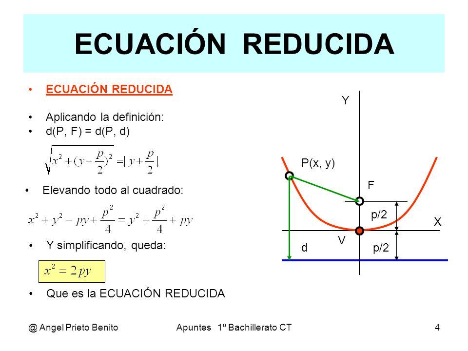 @ Angel Prieto BenitoApuntes 1º Bachillerato CT4 ECUACIÓN REDUCIDA ECUACIÓN REDUCIDA Aplicando la definición: d(P, F) = d(P, d) X Y d p/2 p/2 F V P(x,