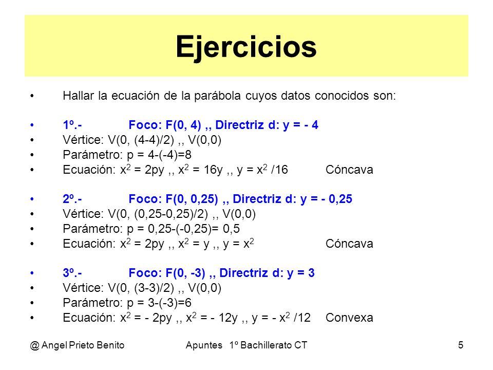 @ Angel Prieto BenitoApuntes 1º Bachillerato CT5 Ejercicios Hallar la ecuación de la parábola cuyos datos conocidos son: 1º.-Foco: F(0, 4),, Directriz