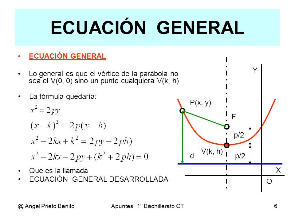 @ Angel Prieto BenitoApuntes 1º Bachillerato CT6 ECUACIÓN GENERAL ECUACIÓN GENERAL Lo general es que el vértice de la parábola no sea el V(0, 0) sino