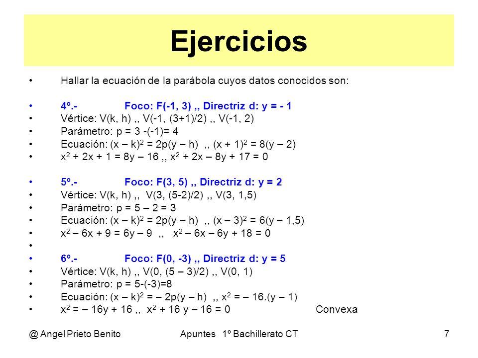 @ Angel Prieto BenitoApuntes 1º Bachillerato CT7 Ejercicios Hallar la ecuación de la parábola cuyos datos conocidos son: 4º.-Foco: F(-1, 3),, Directri
