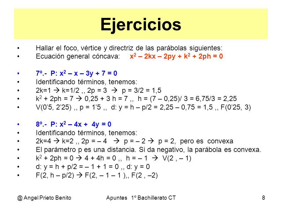 @ Angel Prieto BenitoApuntes 1º Bachillerato CT8 Ejercicios Hallar el foco, vértice y directriz de las parábolas siguientes: Ecuación general cóncava: