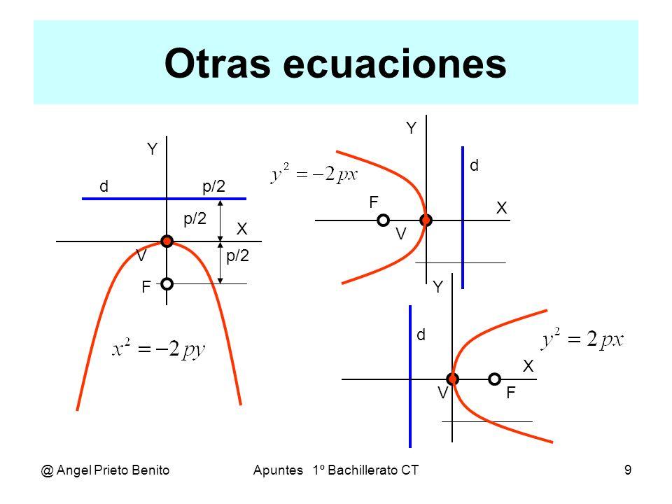 @ Angel Prieto BenitoApuntes 1º Bachillerato CT9 Otras ecuaciones X Y d p/2 p/2 F V X Y d F V X Y d F V