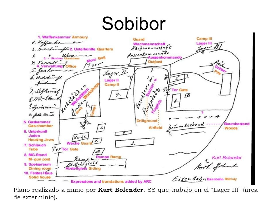 Sobibor Plano realizado a mano por Kurt Bolender, SS que trabajó en el
