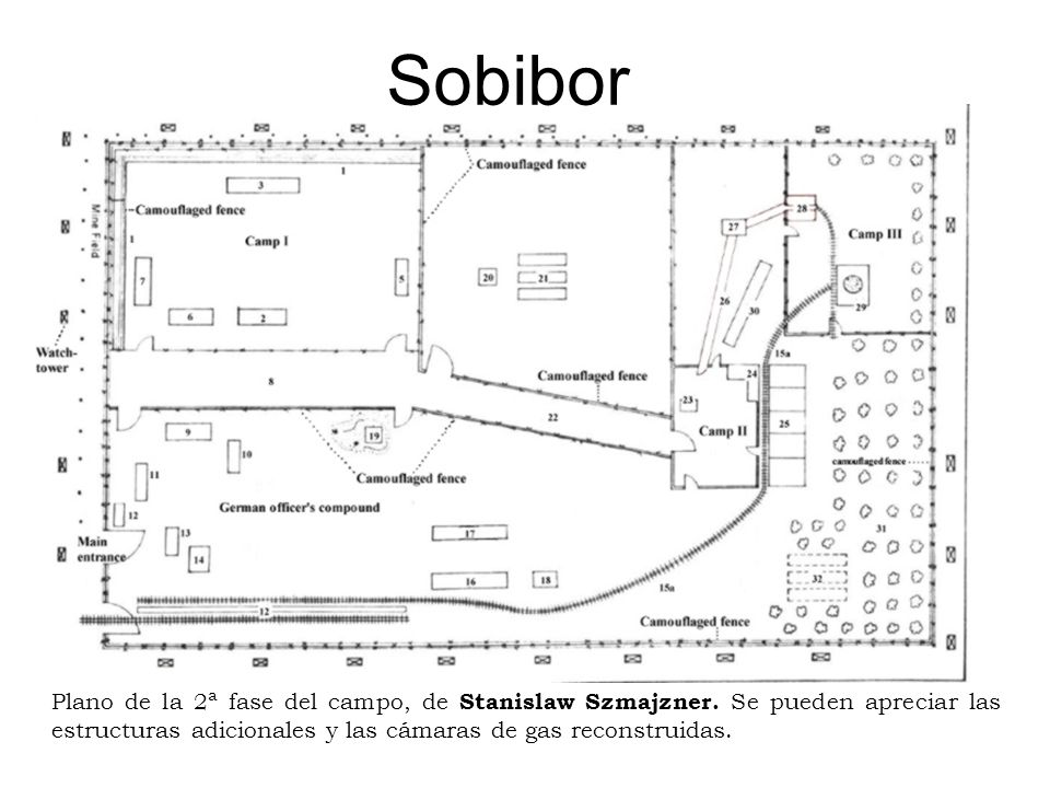Sobibor Plano de la 2ª fase del campo, de Stanislaw Szmajzner. Se pueden apreciar las estructuras adicionales y las cámaras de gas reconstruidas.