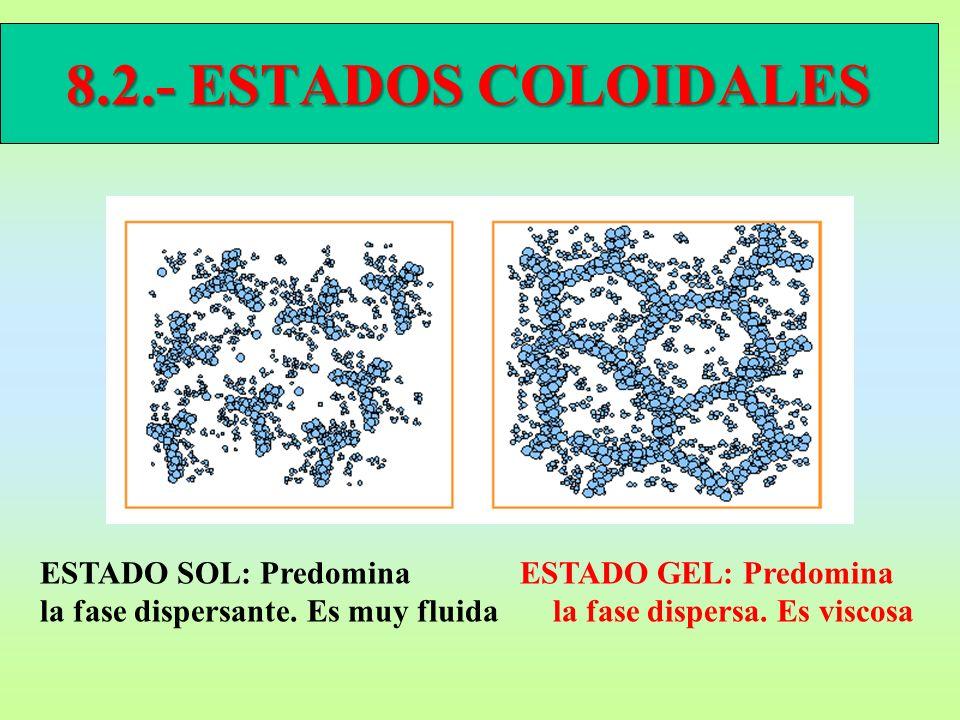 8.2.- ESTADOS COLOIDALES ESTADO SOL: PredominaESTADO GEL: Predomina la fase dispersante. Es muy fluida la fase dispersa. Es viscosa