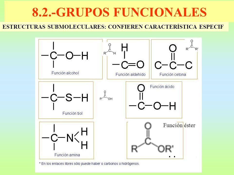 8.2.-GRUPOS FUNCIONALES Función éster ESTRUCTURAS SUBMOLECULARES: CONFIEREN CARACTERÍSTICA ESPECIF