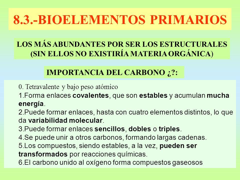 8.3.-BIOELEMENTOS PRIMARIOS LOS MÁS ABUNDANTES POR SER LOS ESTRUCTURALES (SIN ELLOS NO EXISTIRÍA MATERIA ORGÁNICA ) IMPORTANCIA DEL CARBONO ¿?: 0. Tet