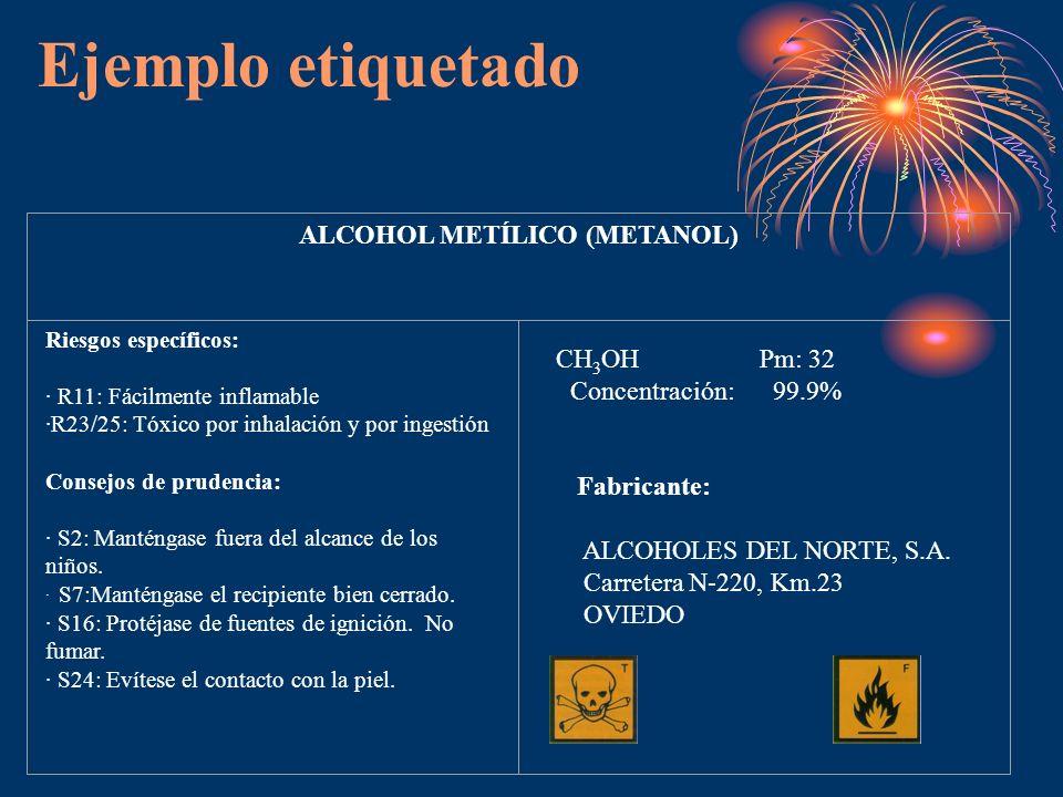 Ejemplo etiquetado ALCOHOL METÍLICO (METANOL) Riesgos específicos: · R11: Fácilmente inflamable ·R23/25: Tóxico por inhalación y por ingestión Consejo