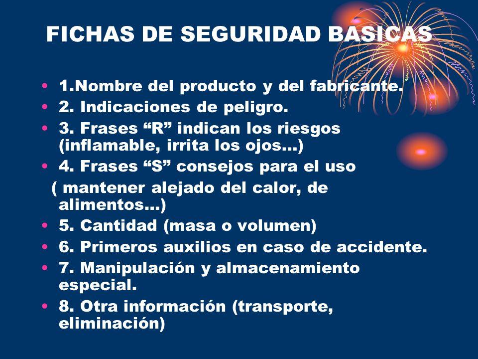 FICHAS DE SEGURIDAD BASICAS 1.Nombre del producto y del fabricante. 2. Indicaciones de peligro. 3. Frases R indican los riesgos (inflamable, irrita lo