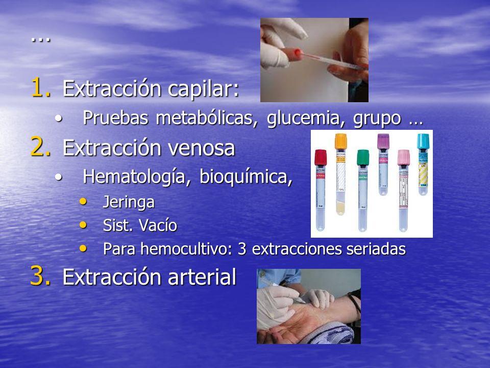 … 1. Extracción capilar: Pruebas metabólicas, glucemia, grupo …Pruebas metabólicas, glucemia, grupo … 2. Extracción venosa Hematología, bioquímica,Hem