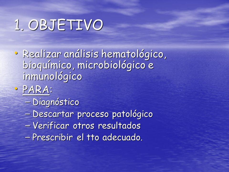 1. OBJETIVO Realizar análisis hematológico, bioquímico, microbiológico e inmunológico Realizar análisis hematológico, bioquímico, microbiológico e inm