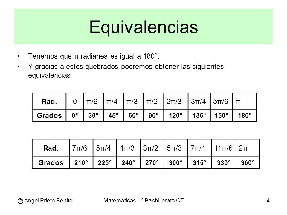 @ Angel Prieto BenitoMatemáticas 1º Bachillerato CT4 Equivalencias Tenemos que π radianes es igual a 180°. Y gracias a estos quebrados podremos obtene