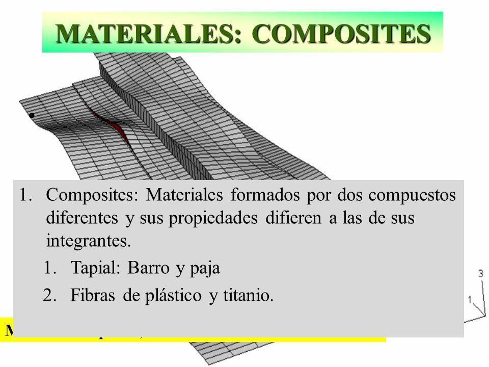 Material composite, resistente a las tracciones del aire MATERIALES: COMPOSITES 1.Composites: Materiales formados por dos compuestos diferentes y sus