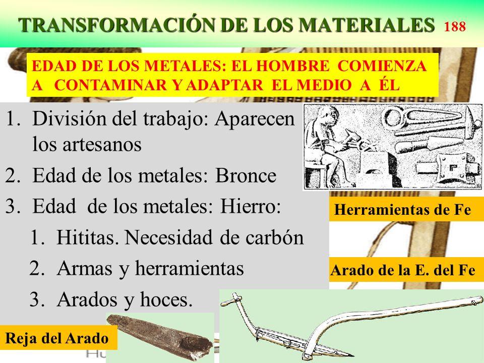 TRANSFORMACIÓN DE LOS MATERIALES TRANSFORMACIÓN DE LOS MATERIALES 188 Artesanos en la fabricación de tejidos Arado de la E. del Fe Herramientas de Fe