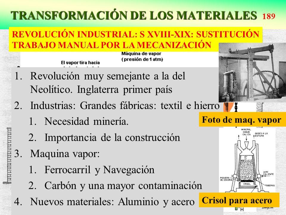 Máquina de vapor diseñada por Watt en 1788 TRANSFORMACIÓN DE LOS MATERIALES TRANSFORMACIÓN DE LOS MATERIALES 189 REVOLUCIÓN INDUSTRIAL: S XVIII-XIX: S