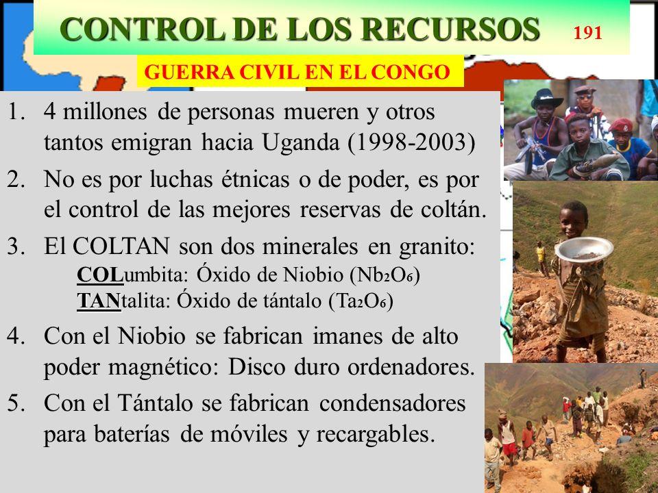 CONTROL DE LOS RECURSOS CONTROL DE LOS RECURSOS 191 GUERRA CIVIL EN EL CONGO Explotación vergonzante en Congo. Australia principal productor 1.4 millo