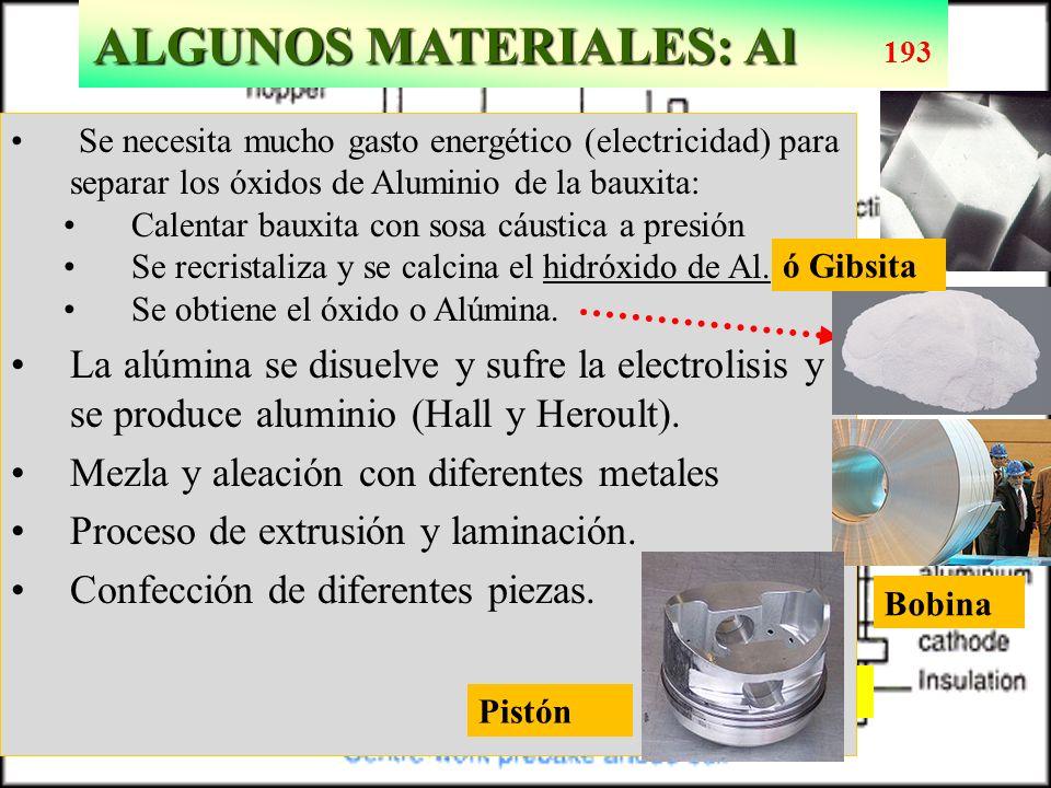 Electrolisis de la Alúmina y formación de Aluminio ALGUNOS MATERIALES: Al ALGUNOS MATERIALES: Al 193 Se necesita mucho gasto energético (electricidad)